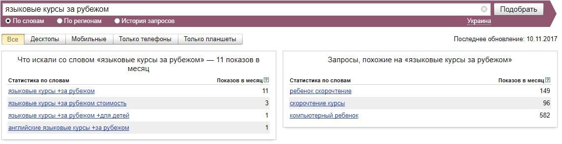 Оценка запросов с помощью сервиса Яндекс Wordstat
