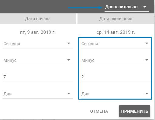 Фильтрация по датам в отчете Google Data Studio