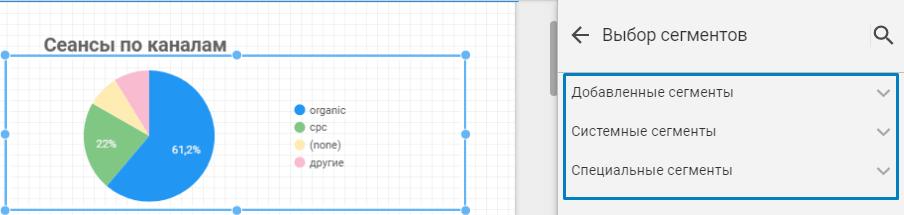 Использование сегментов Гугл Аналитики