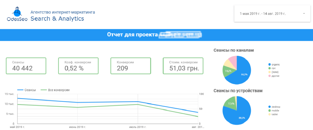 Настройка отчета в Google Data Studio