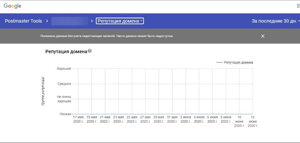Проверка репутации домена в Google Postmaster Tools