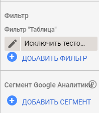 Сегменты Google Analytics