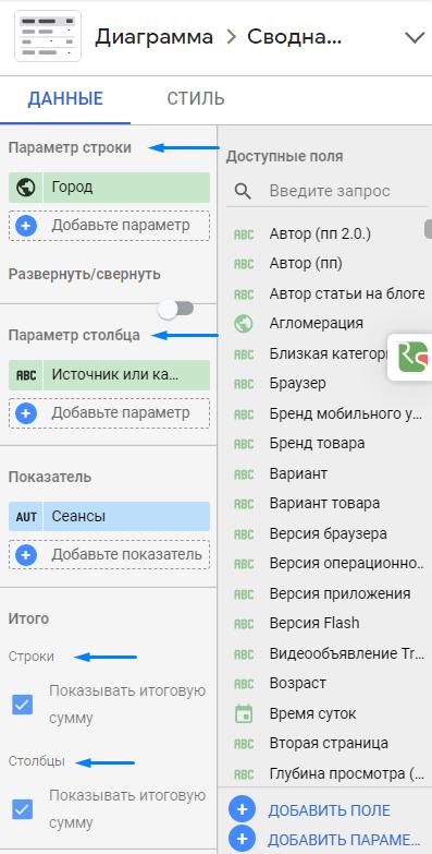 Редактирование сводной таблицы