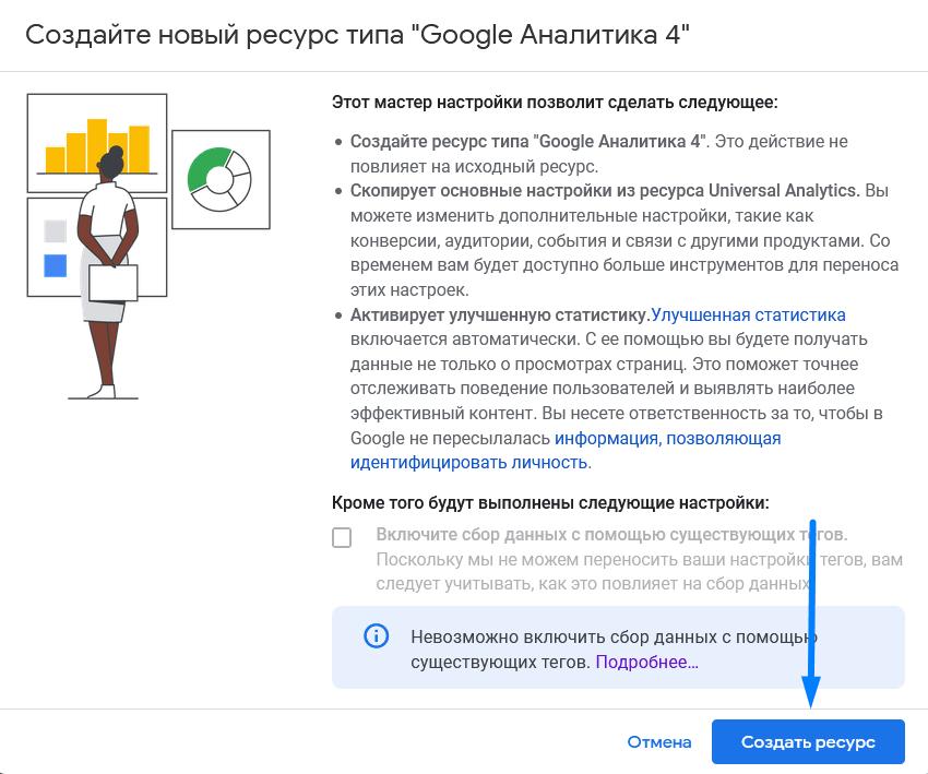 Создание ресурса Google Аналитики 4 версии