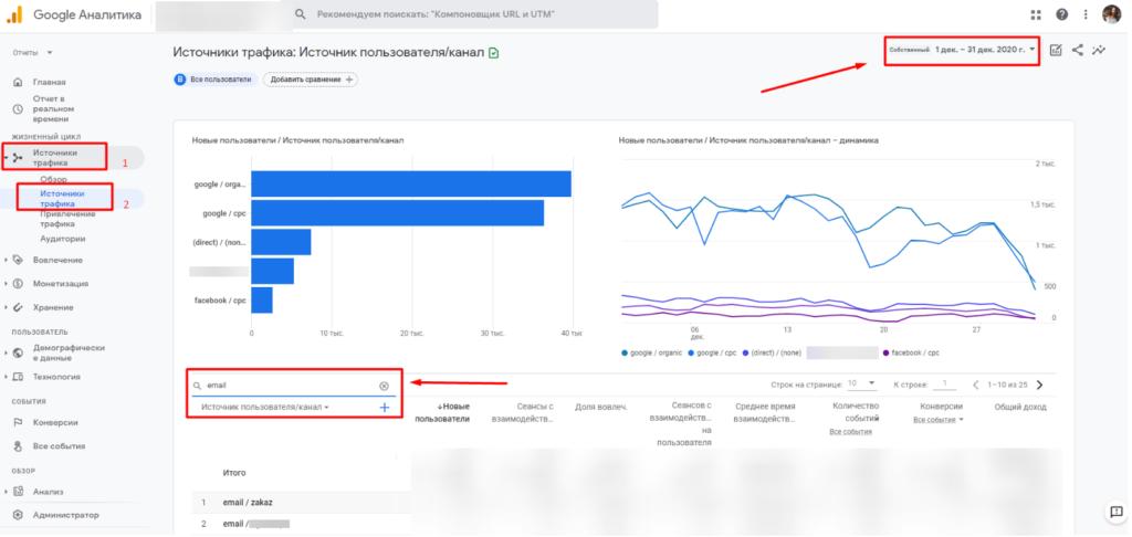 Данные из Google Analytics 2