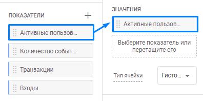 Добавление показателей в блок «Значения»
