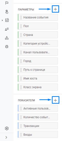 Расширение списка доступных параметров и показателей