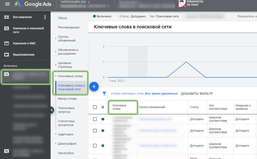 Нужный уровень в аккаунте Google Рекламы