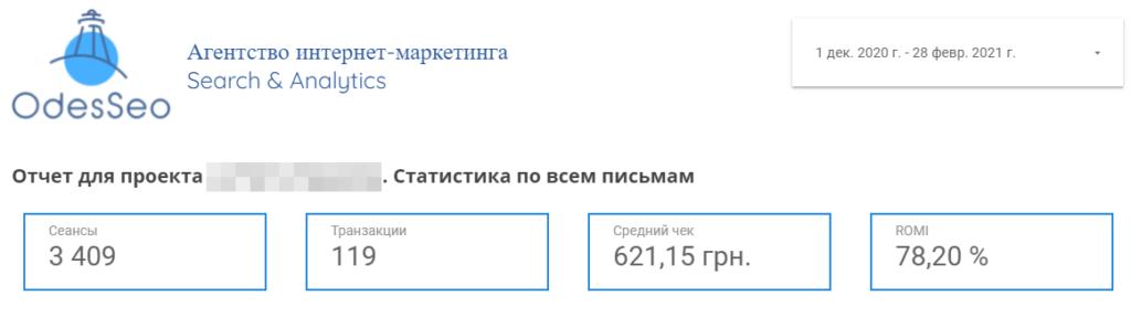 Результаты по email-маркетингу зимой 2020-2021 года