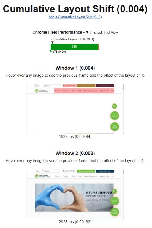 Информация о смещениях в макете сайта