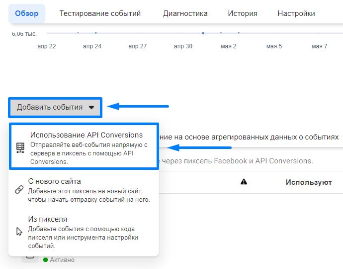 Использование API Conversions