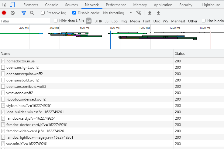 Вкладка «Network» в Chrome DevTools